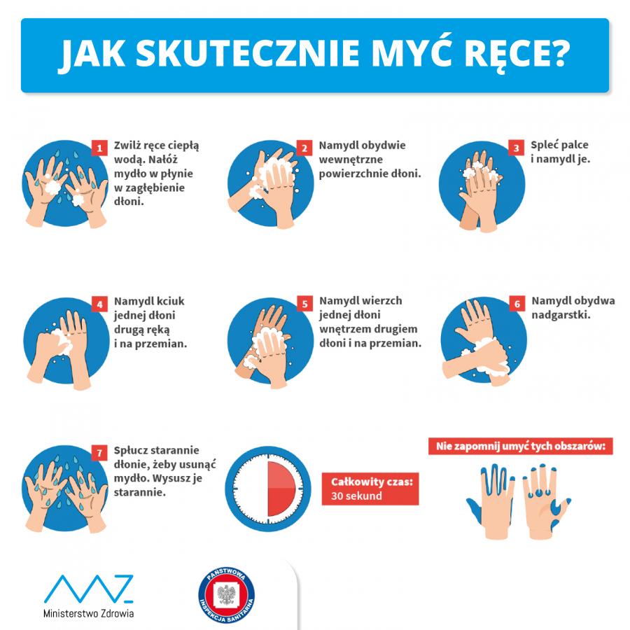 jak_prawidowo_my_rce